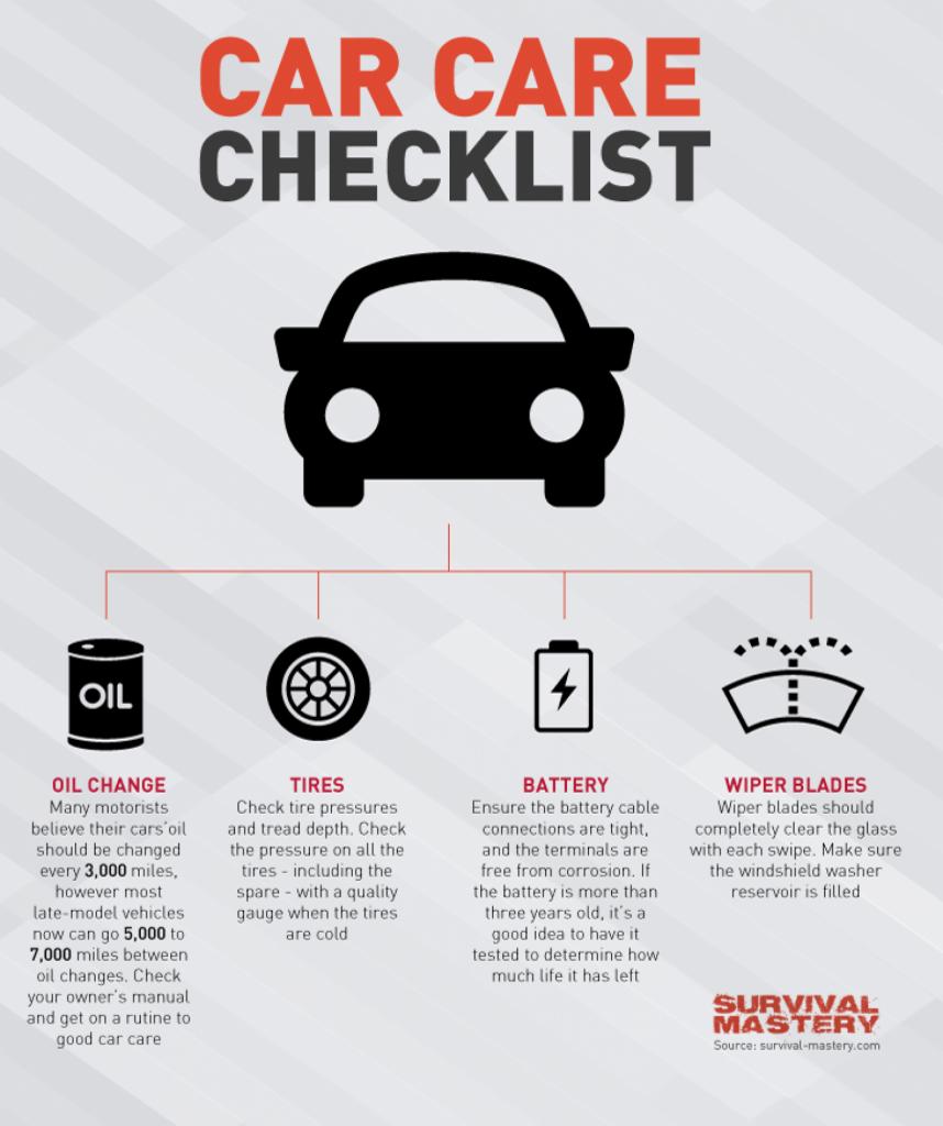 car care checklist