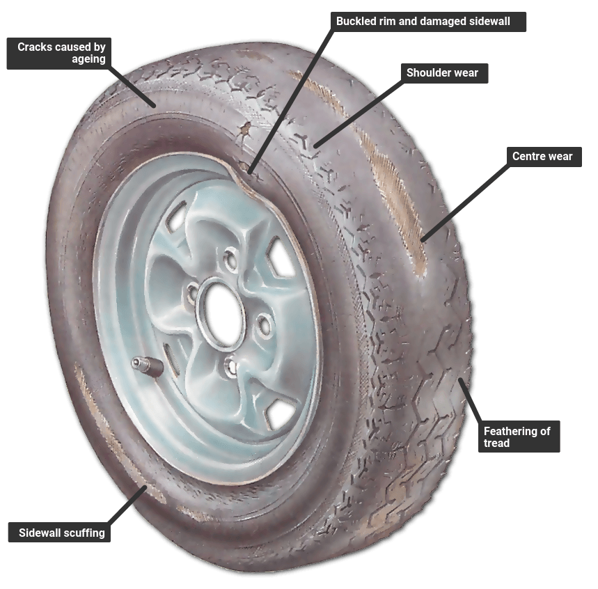 How to maintain tires in Dubai