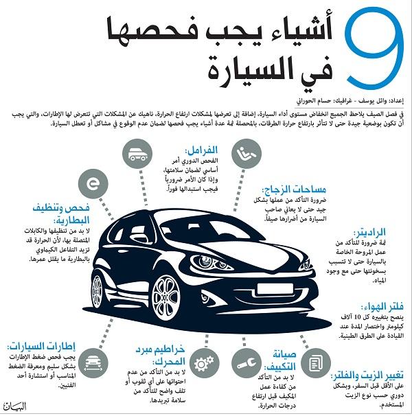 9 أشياء يجب فحصها في السيارة- الصورة من albayan.com