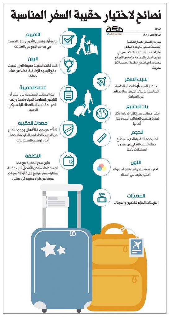 نصائح لاختيار حقيبة السفر المناسبة - الصورة من مكة