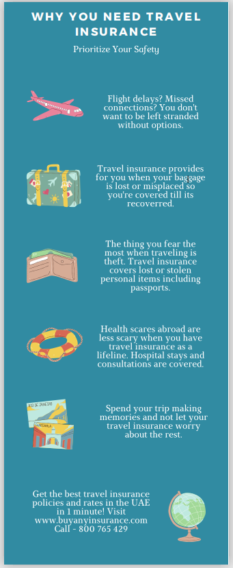 travel insurance covid-19 travel restrictions